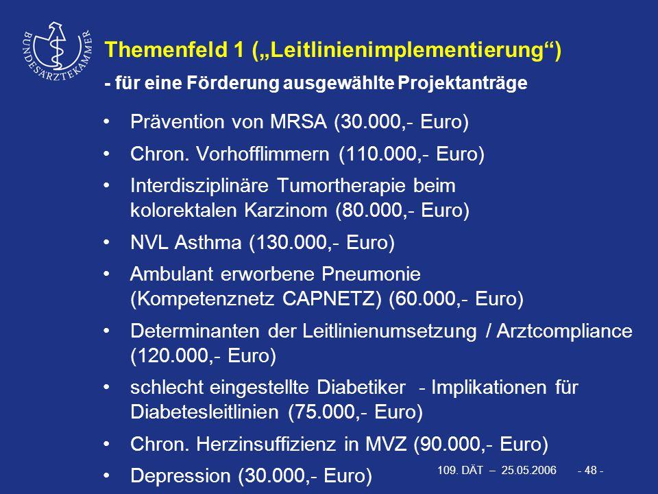 """109. DÄT – 25.05.2006 - 48 - Themenfeld 1 (""""Leitlinienimplementierung"""") - für eine Förderung ausgewählte Projektanträge Prävention von MRSA (30.000,-"""
