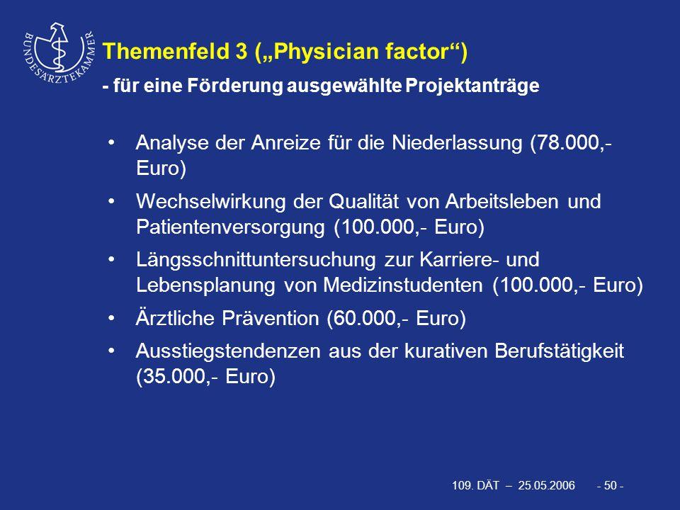 """109. DÄT – 25.05.2006 - 50 - Themenfeld 3 (""""Physician factor"""") - für eine Förderung ausgewählte Projektanträge Analyse der Anreize für die Niederlassu"""