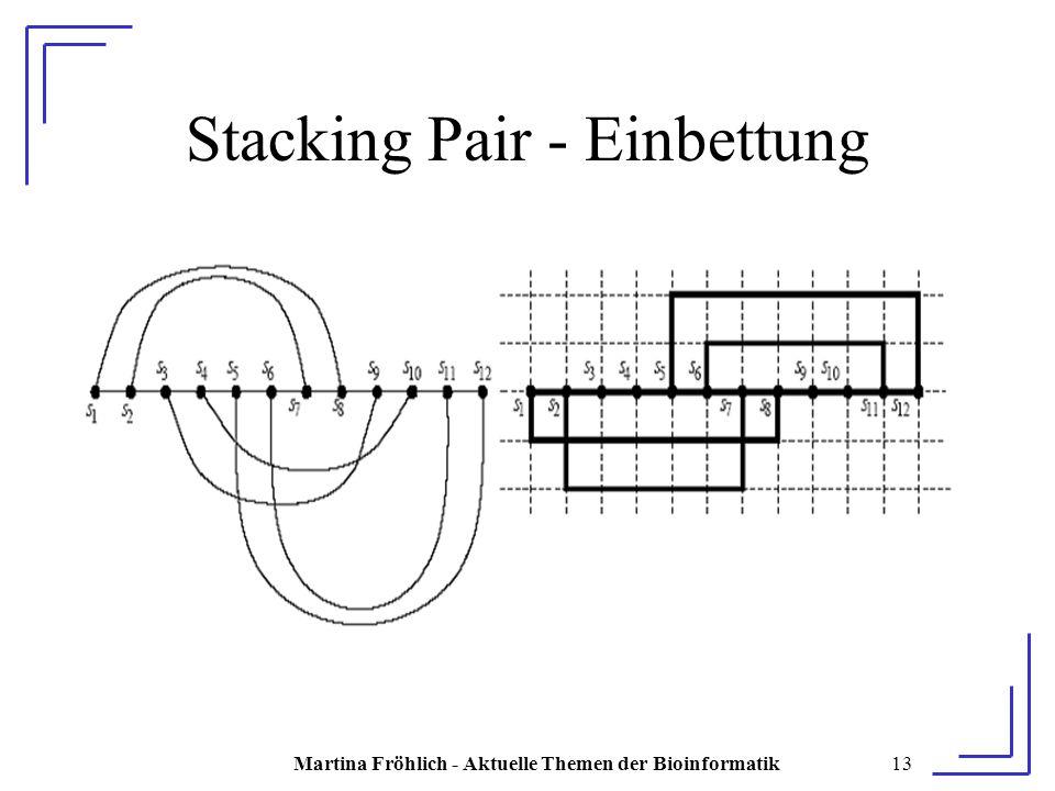 Martina Fröhlich - Aktuelle Themen der Bioinformatik13 Stacking Pair - Einbettung