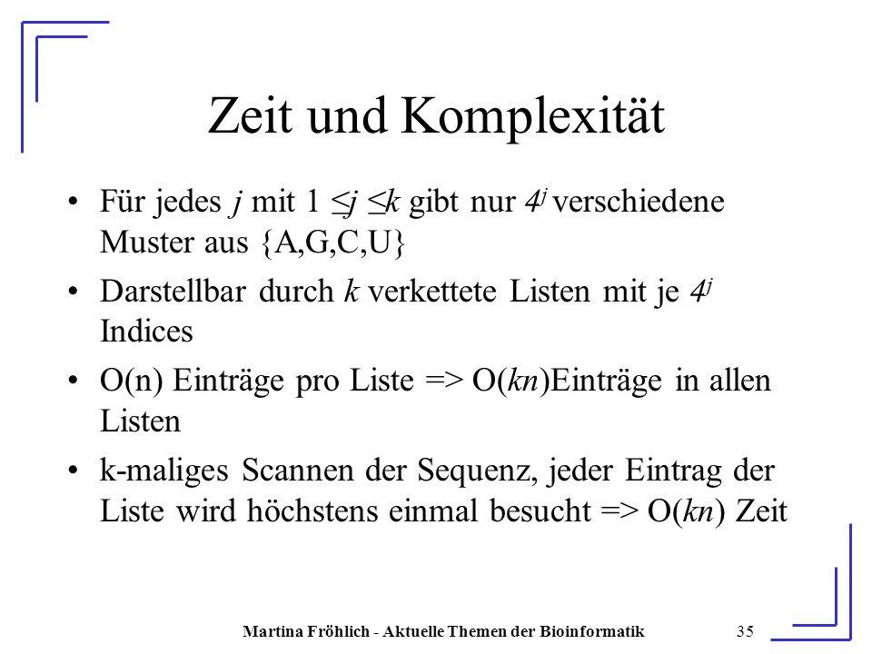 Martina Fröhlich - Aktuelle Themen der Bioinformatik35 Zeit und Komplexität Für jedes j mit 1 ≤j ≤k gibt nur 4 j verschiedene Muster aus {A,G,C,U} Darstellbar durch k verkettete Listen mit je 4 j Indices O(n) Einträge pro Liste => O(kn)Einträge in allen Listen k-maliges Scannen der Sequenz, jeder Eintrag der Liste wird höchstens einmal besucht => O(kn) Zeit
