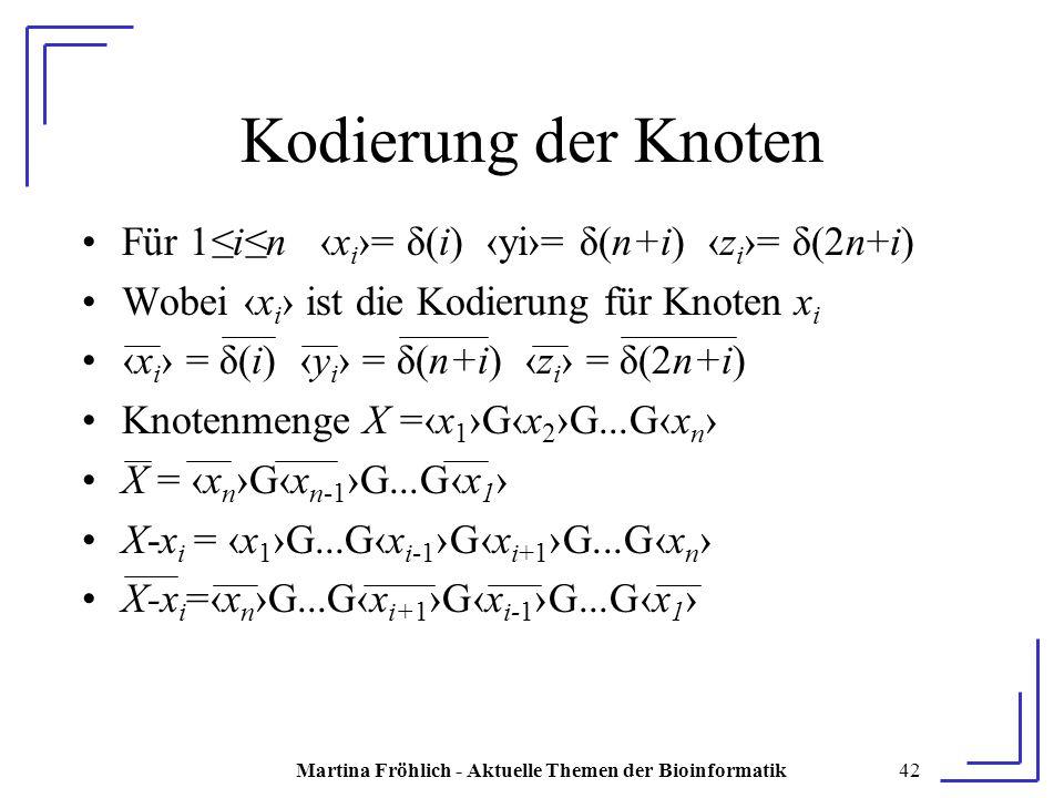 Martina Fröhlich - Aktuelle Themen der Bioinformatik42 Kodierung der Knoten Für 1≤i≤n ‹x i ›= δ(i) ‹yi›= δ(n+i) ‹z i ›= δ(2n+i) Wobei ‹x i › ist die Kodierung für Knoten x i ‹x i › = δ(i) ‹y i › = δ(n+i) ‹z i › = δ(2n+i) Knotenmenge X =‹x 1 ›G‹x 2 ›G...G‹x n › X = ‹x n ›G‹x n-1 ›G...G‹x 1 › X-x i = ‹x 1 ›G...G‹x i-1 ›G‹x i+1 ›G...G‹x n › X-x i =‹x n ›G...G‹x i+1 ›G‹x i-1 ›G...G‹x 1 ›