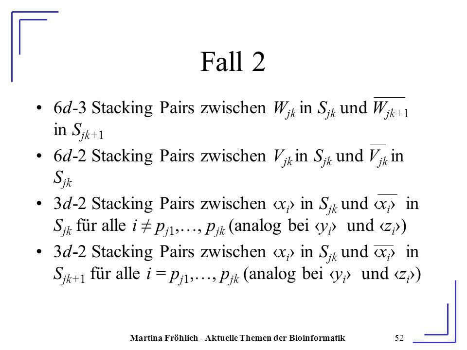 Martina Fröhlich - Aktuelle Themen der Bioinformatik52 Fall 2 6d-3 Stacking Pairs zwischen W jk in S jk und W jk+1 in S jk+1 6d-2 Stacking Pairs zwischen V jk in S jk und V jk in S jk 3d-2 Stacking Pairs zwischen ‹x i › in S jk und ‹x i › in S jk für alle i ≠ p j1,…, p jk (analog bei ‹y i › und ‹z i ›) 3d-2 Stacking Pairs zwischen ‹x i › in S jk und ‹x i › in S jk+1 für alle i = p j1,…, p jk (analog bei ‹y i › und ‹z i ›)