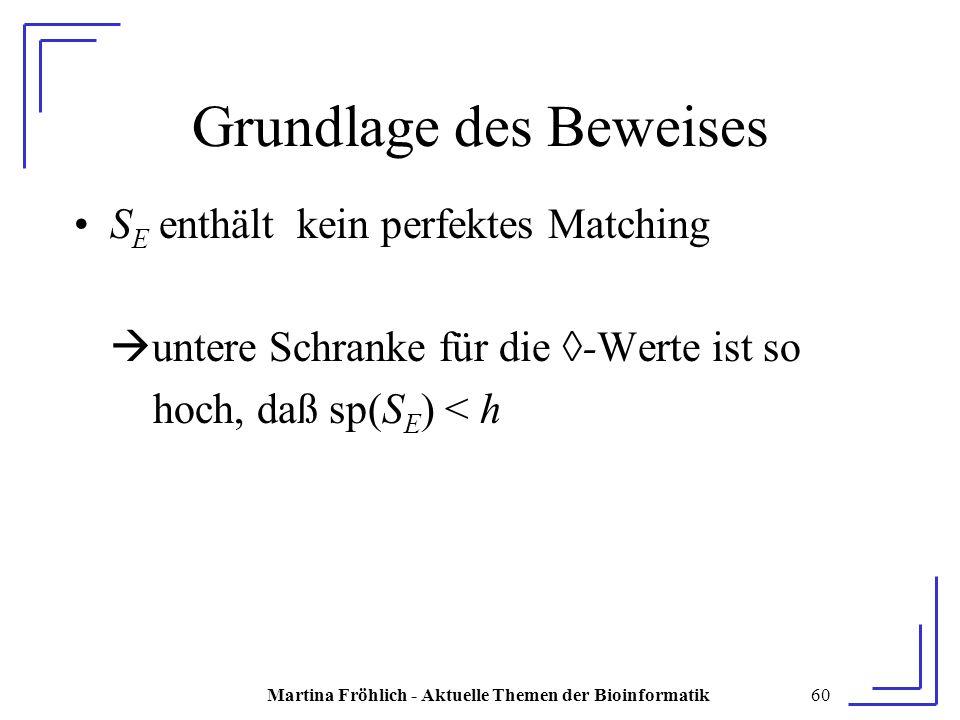 Martina Fröhlich - Aktuelle Themen der Bioinformatik60 Grundlage des Beweises S E enthält kein perfektes Matching  untere Schranke für die ◊-Werte ist so hoch, daß sp(S E ) < h