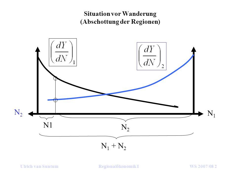 Ulrich van SuntumRegionalökonomik IWS 2007/08 2 Situation vor Wanderung (Abschottung der Regionen) N1N1 N2N2 N 1 + N 2 N1 N2N2