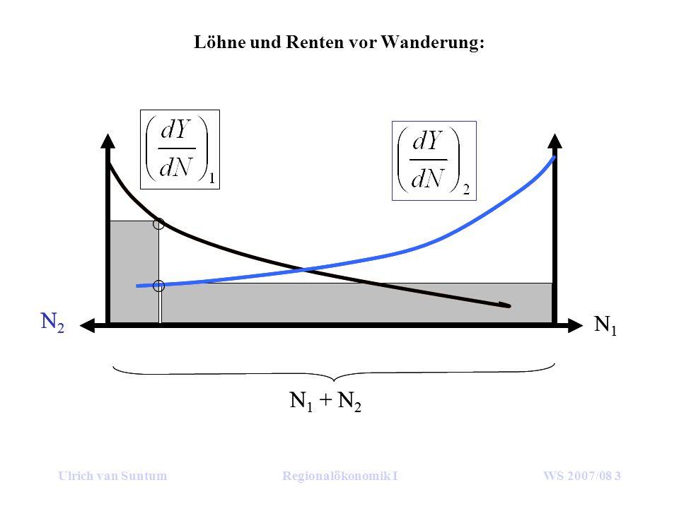 Ulrich van SuntumRegionalökonomik IWS 2007/08 4 Folgen der Wanderung von R2 nach R1: N1N1 N2N2