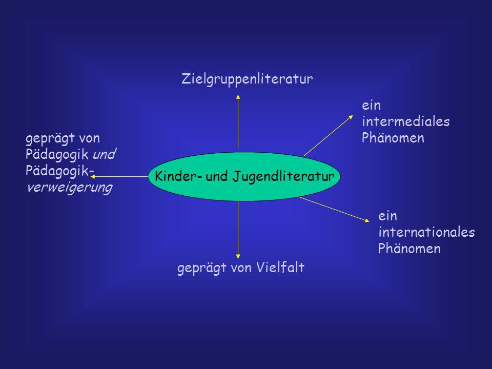 Kinder- und Jugendliteratur Zielgruppenliteratur ein intermediales Phänomen ein internationales Phänomen geprägt von Vielfalt geprägt von Pädagogik und Pädagogik- verweigerung