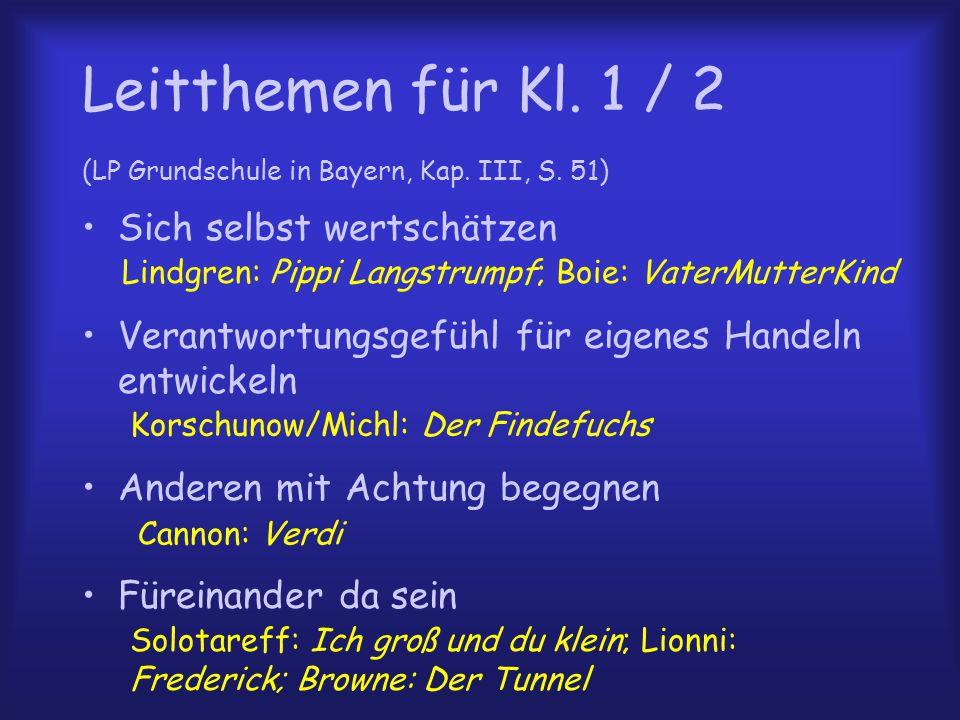Leitthemen für Kl. 1 / 2 (LP Grundschule in Bayern, Kap. III, S. 51) Sich selbst wertschätzen Verantwortungsgefühl für eigenes Handeln entwickeln Ande