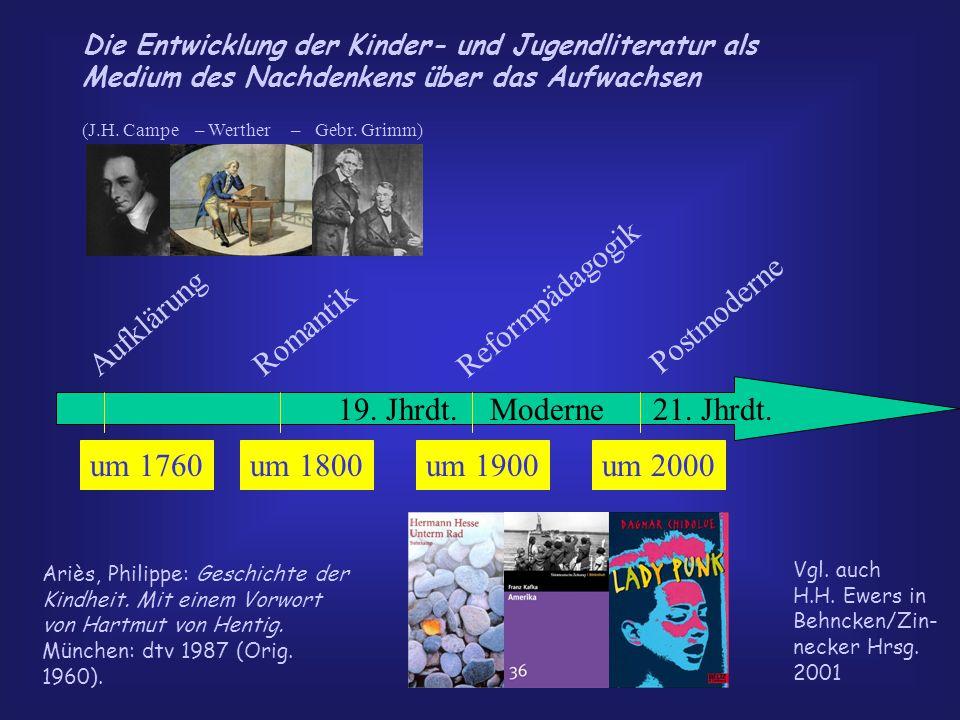 Aufklärung Romantik Reformpädagogik Postmoderne um 1900um 2000um 1800um 1760 Die Entwicklung der Kinder- und Jugendliteratur als Medium des Nachdenkens über das Aufwachsen 19.