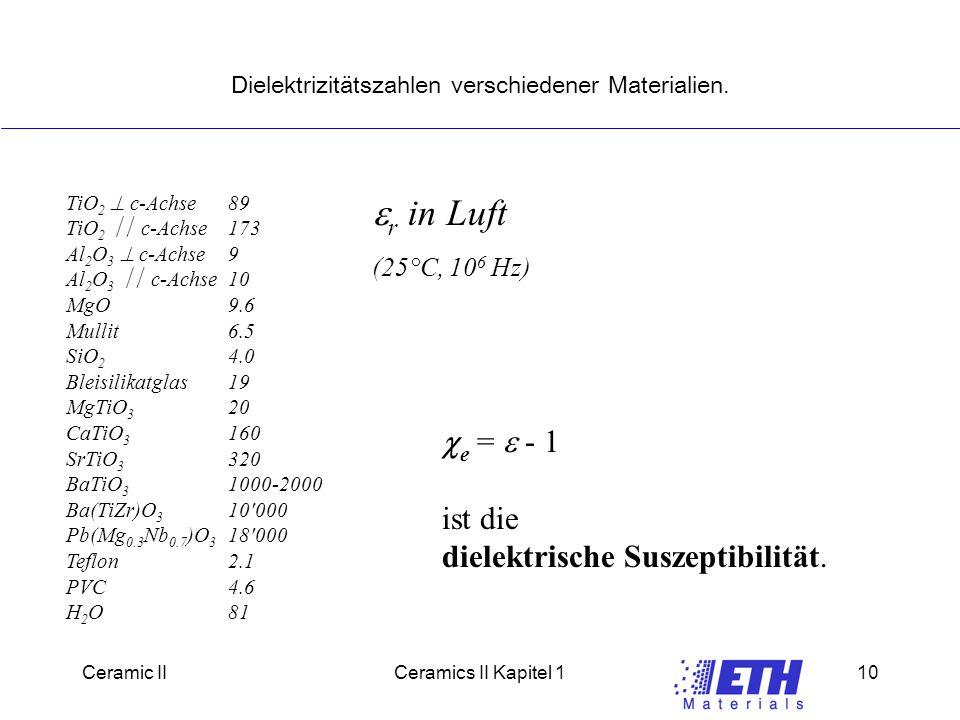 Ceramic IICeramics II Kapitel 110 Dielektrizitätszahlen verschiedener Materialien.
