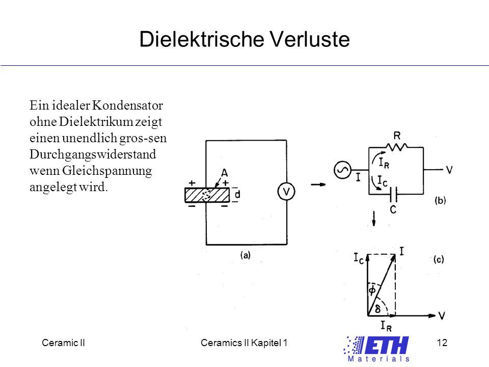Ceramic IICeramics II Kapitel 112 Dielektrische Verluste Ein idealer Kondensator ohne Dielektrikum zeigt einen unendlich gros-sen Durchgangswiderstand wenn Gleichspannung angelegt wird.