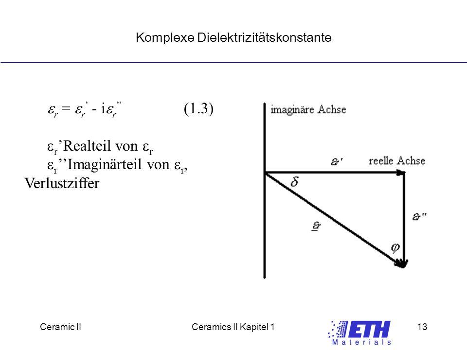 Ceramic IICeramics II Kapitel 113 Komplexe Dielektrizitätskonstante  r =  r ' - i  r '' (1.3)  r 'Realteil von  r  r ''Imaginärteil von  r, Verlustziffer