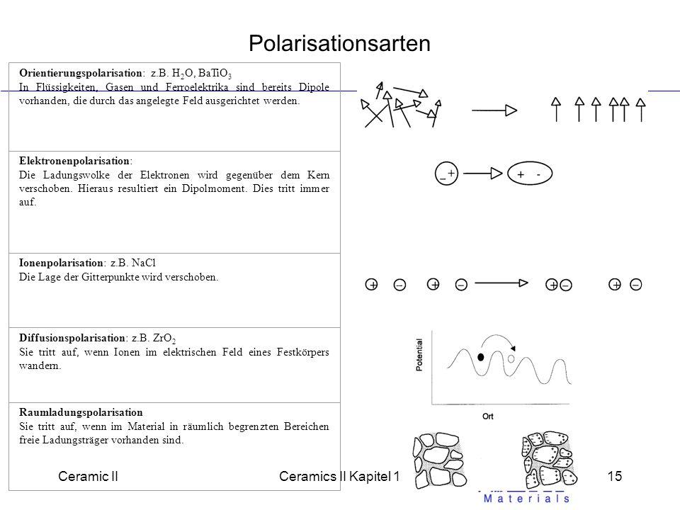 Ceramic IICeramics II Kapitel 115 Orientierungspolarisation: z.B.