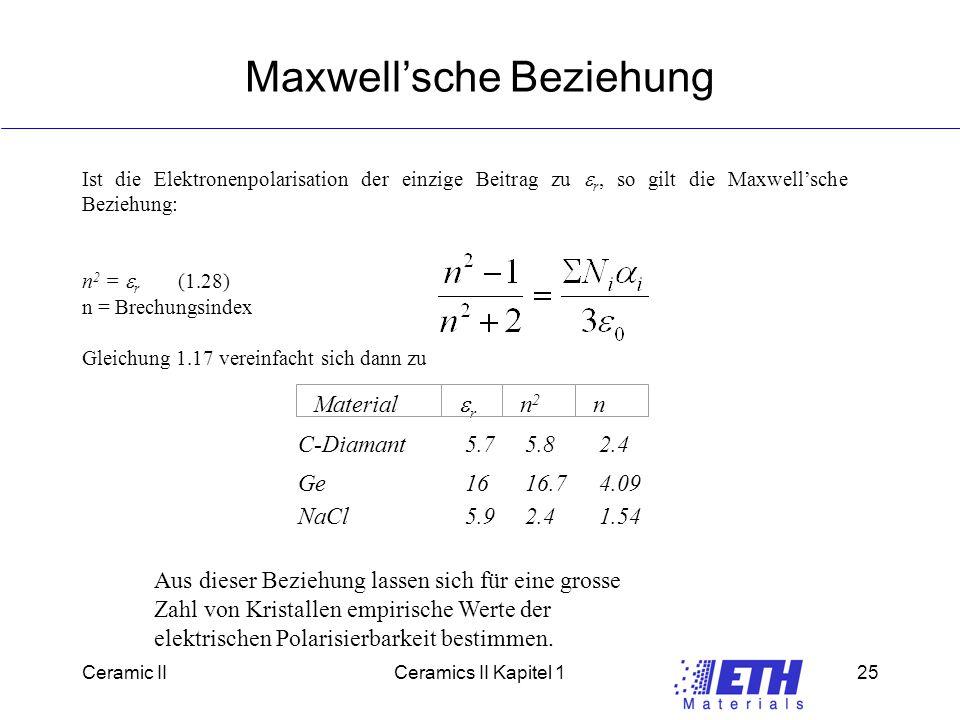 Ceramic IICeramics II Kapitel 125 Maxwell'sche Beziehung Ist die Elektronenpolarisation der einzige Beitrag zu  r, so gilt die Maxwell'sche Beziehung: n 2 =  r (1.28) n = Brechungsindex Gleichung 1.17 vereinfacht sich dann zu Material rr n2n2 n C-Diamant5.75.82.4 Ge1616.74.09 NaCl5.92.41.54 Aus dieser Beziehung lassen sich für eine grosse Zahl von Kristallen empirische Werte der elektrischen Polarisierbarkeit bestimmen.