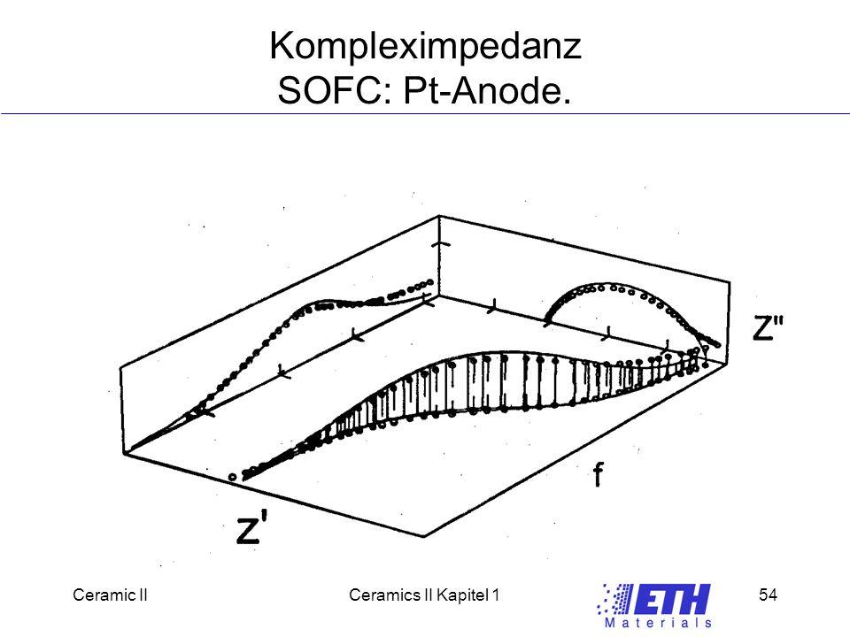 Ceramic IICeramics II Kapitel 154 Kompleximpedanz SOFC: Pt-Anode.