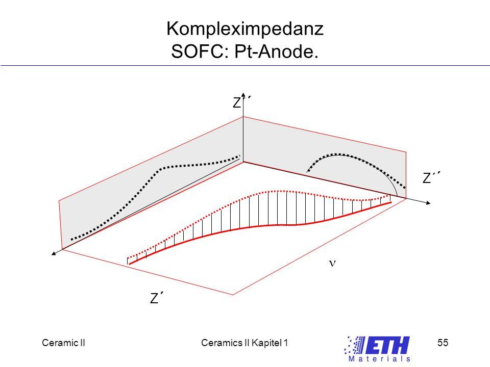 Ceramic IICeramics II Kapitel 155 Kompleximpedanz SOFC: Pt-Anode. Z´Z´ Z´ ´