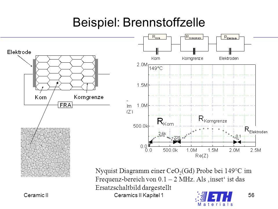 Ceramic IICeramics II Kapitel 156 Beispiel: Brennstoffzelle Nyquist Diagramm einer CeO 2 (Gd) Probe bei 149°C im Frequenz-bereich von 0.1 – 2 MHz.