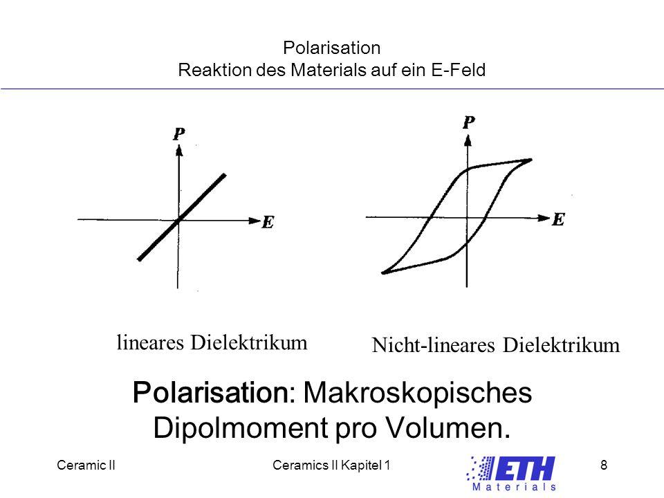Ceramic IICeramics II Kapitel 18 Polarisation Reaktion des Materials auf ein E-Feld lineares Dielektrikum Nicht-lineares Dielektrikum Polarisation: Makroskopisches Dipolmoment pro Volumen.