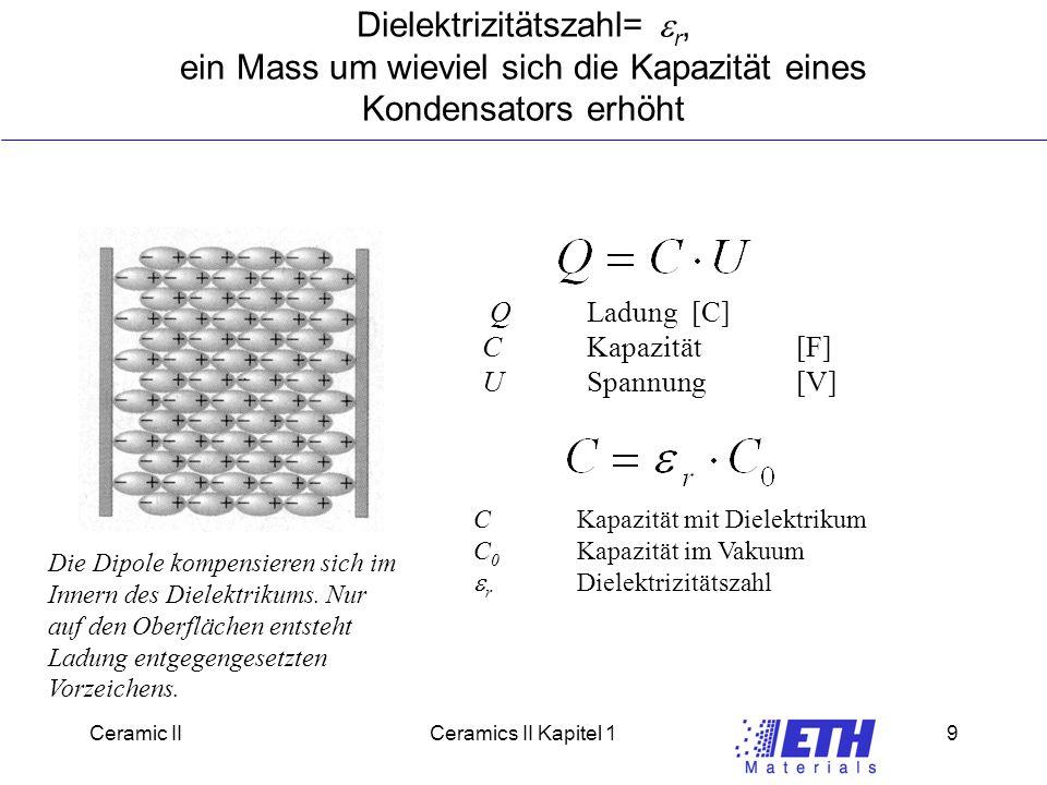 Ceramic IICeramics II Kapitel 19 Dielektrizitätszahl=  r, ein Mass um wieviel sich die Kapazität eines Kondensators erhöht Die Dipole kompensieren sich im Innern des Dielektrikums.