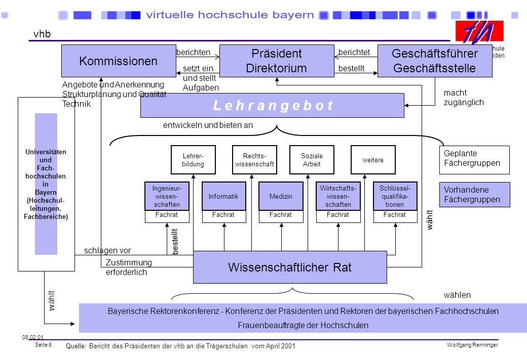 Quelle: AK Organisation, 2/99 Fachhochschule Amberg-Weiden Seite 7Wolfgang Renningner