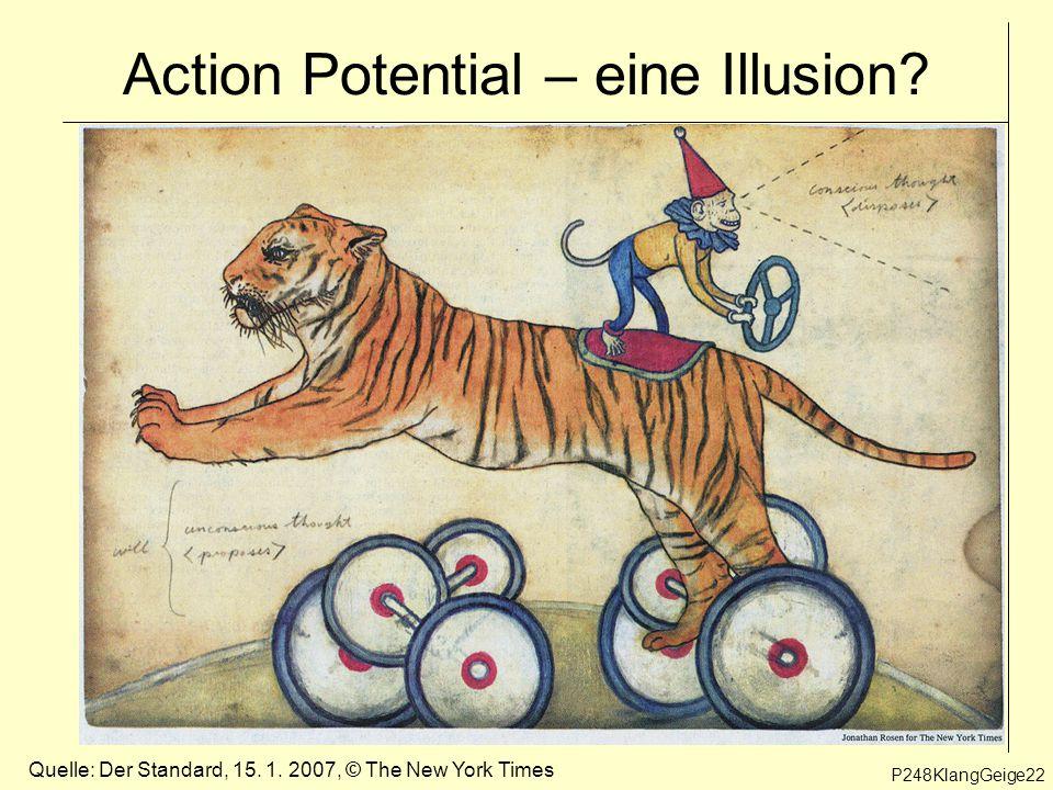 Action Potential – eine Illusion.Quelle: Der Standard, 15.