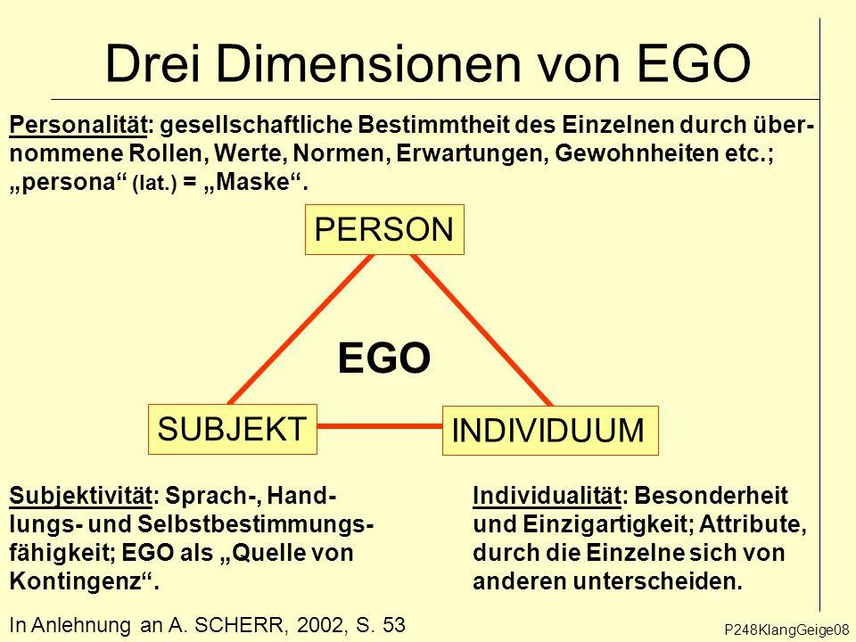 """P248KlangGeige08 Drei Dimensionen von EGO PERSON SUBJEKT INDIVIDUUM Personalität: gesellschaftliche Bestimmtheit des Einzelnen durch über- nommene Rollen, Werte, Normen, Erwartungen, Gewohnheiten etc.; """"persona (lat.) = """"Maske ."""