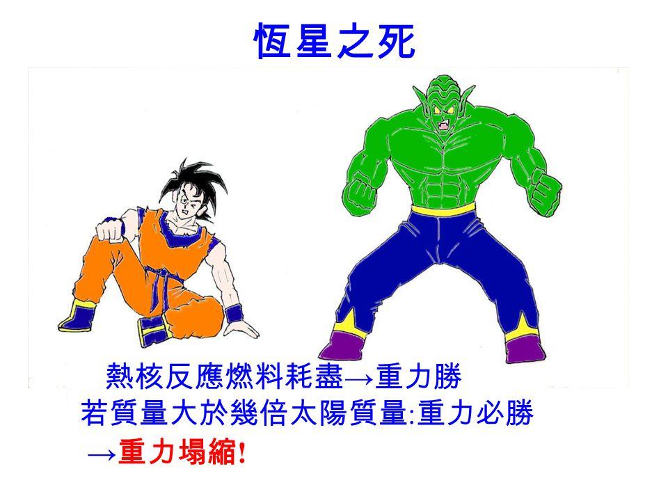 恆星之穩定 重力 ( 收縮 ) 與熱壓力 ( 膨脹 ) 之平衡