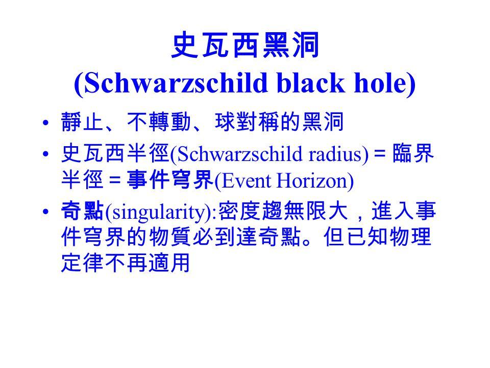重力紅移 光離開重力場 被紅移 → 損耗 能量 → 紅移 紅移程度與重 力場強度直接 相關 黑洞=紅移至 波長無限長 光亦損耗所有 能量
