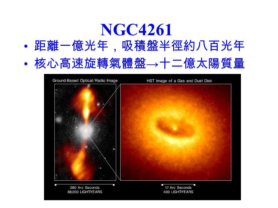 以圍繞黑洞的物質 ( 吸積盤, accretion disk) 探知黑洞存在 黑洞外圍﹕觀測物質軌道,用牛頓定律推 算黑洞質量 若質量大,體積小 → 黑洞 例﹕ M87 核心四分一弧秒範圍內物質以每 秒五百公星高速旋轉 → 太陽系大小空間 內有三十億太陽質量 → 超級大黑洞