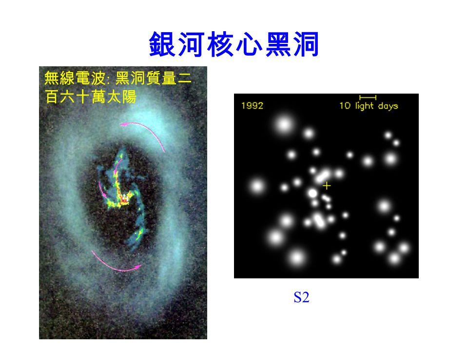 銀河核心 人馬座 天蝎座