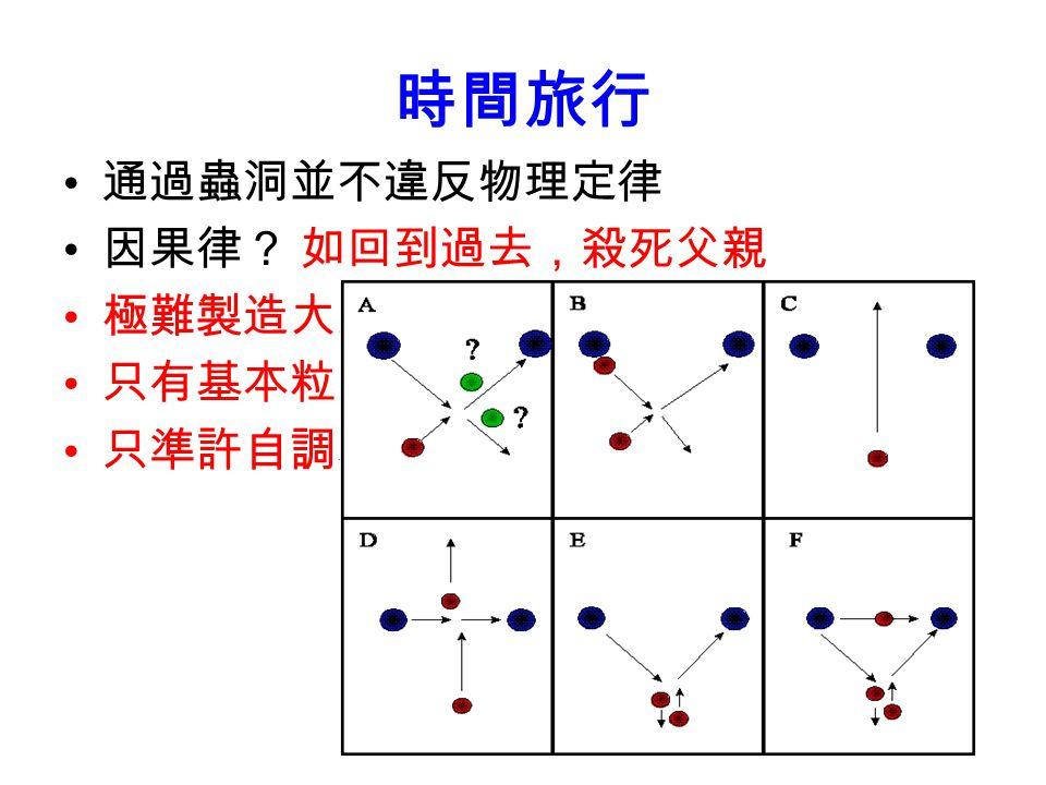 回到以前 x t A tt  t' B A, B 各執蟲洞一端, B 以高速飛離再飛回 :  t' >  t A 飛至 B ,再 通過蟲洞以 短時間飛回 蟲洞,內有同 一時間