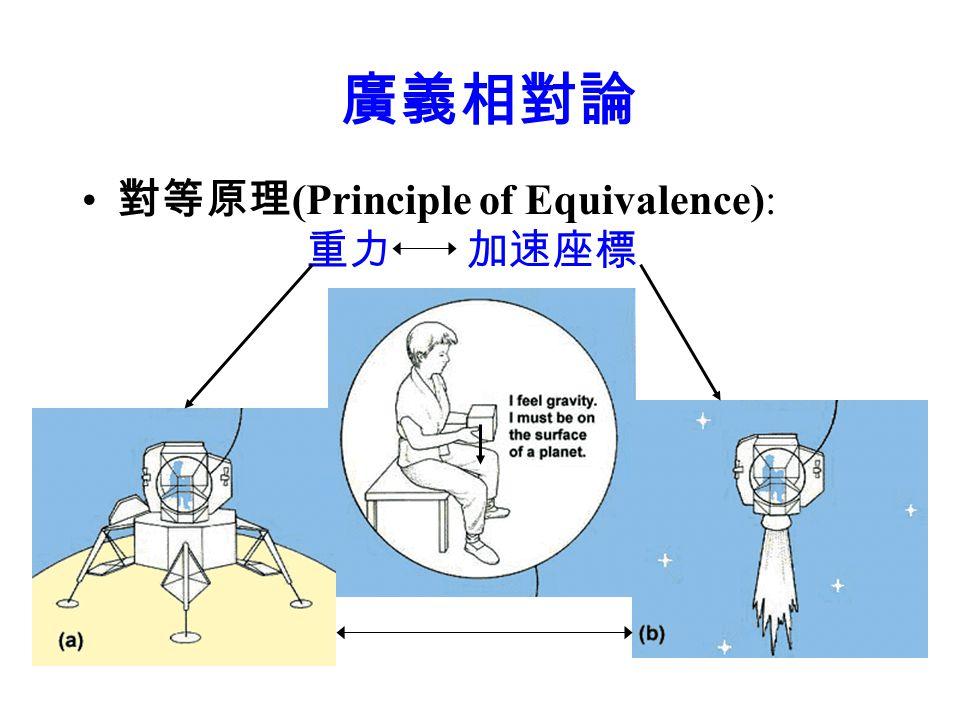 廣義相對論 對等原理 (Principle of Equivalence): 重力 加速座標