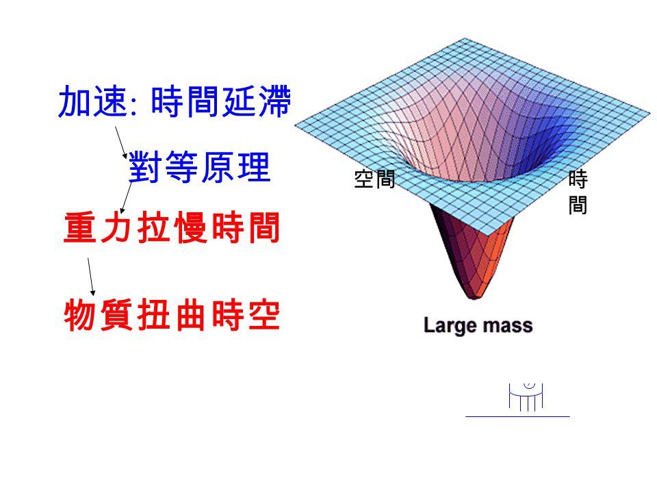 加速 : 時間延滯 對等原理 重力拉慢時間 物質扭曲時空 時間時間 空間