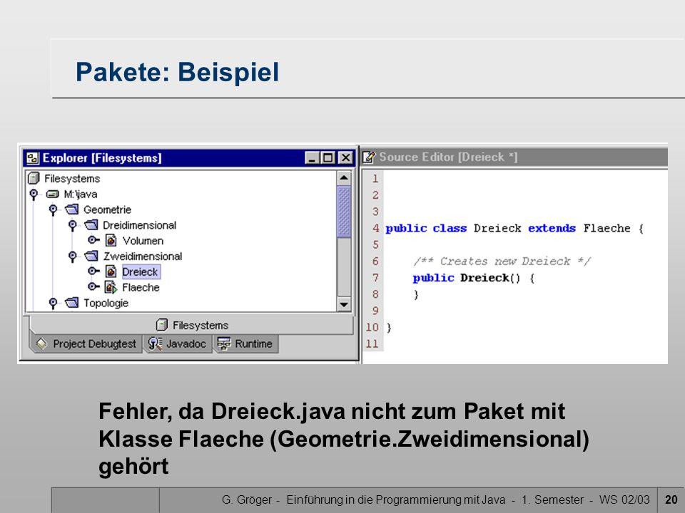 G. Gröger - Einführung in die Programmierung mit Java - 1. Semester - WS 02/0320 Pakete: Beispiel Fehler, da Dreieck.java nicht zum Paket mit Klasse F
