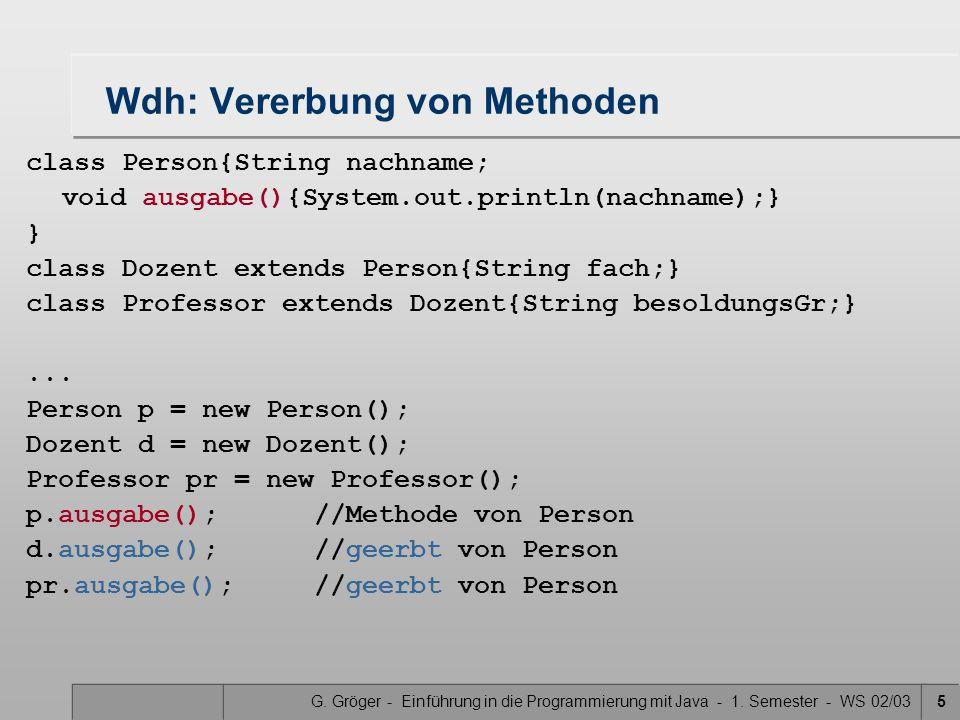 G. Gröger - Einführung in die Programmierung mit Java - 1. Semester - WS 02/035 Wdh: Vererbung von Methoden class Person{String nachname; void ausgabe