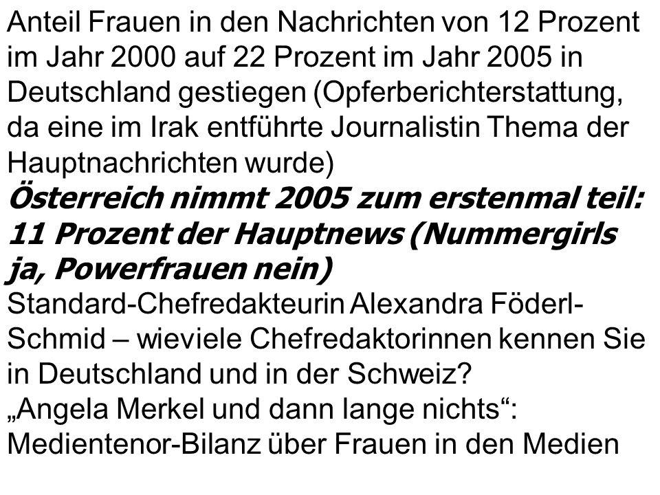 Anteil Frauen in den Nachrichten von 12 Prozent im Jahr 2000 auf 22 Prozent im Jahr 2005 in Deutschland gestiegen (Opferberichterstattung, da eine im Irak entführte Journalistin Thema der Hauptnachrichten wurde) Österreich nimmt 2005 zum erstenmal teil: 11 Prozent der Hauptnews (Nummergirls ja, Powerfrauen nein) Standard-Chefredakteurin Alexandra Föderl- Schmid – wieviele Chefredaktorinnen kennen Sie in Deutschland und in der Schweiz.