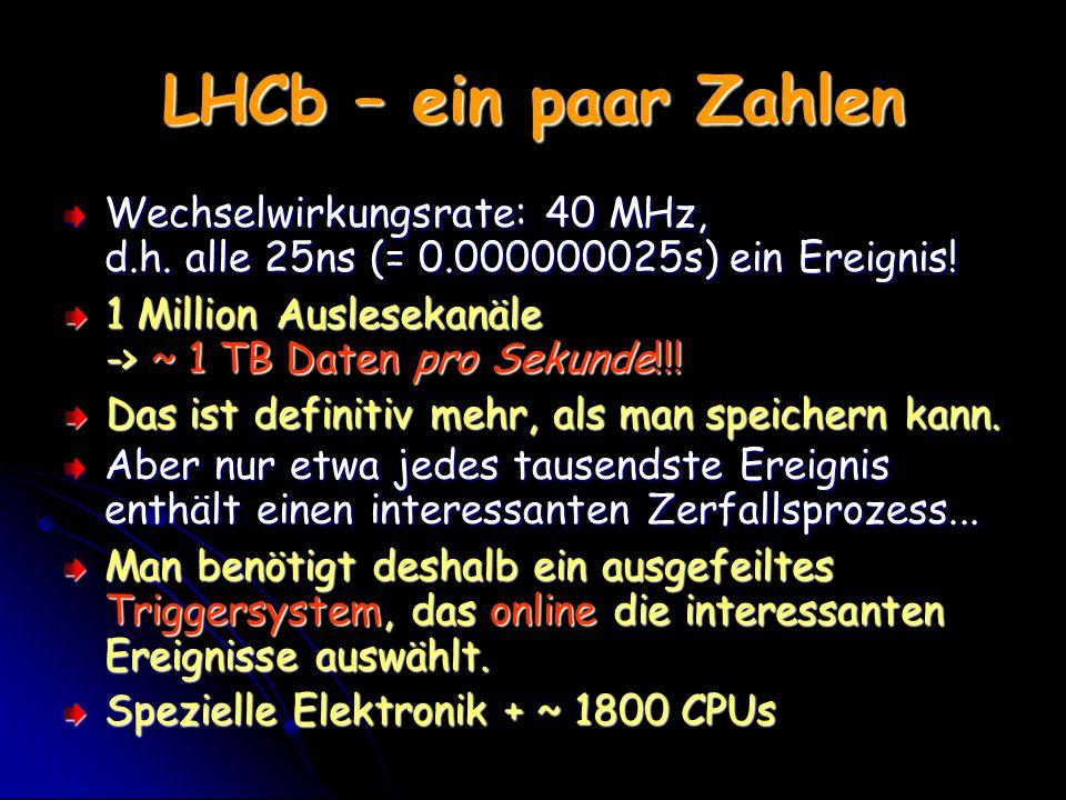 LHCb – ein paar Zahlen Wechselwirkungsrate: 40 MHz, d.h.