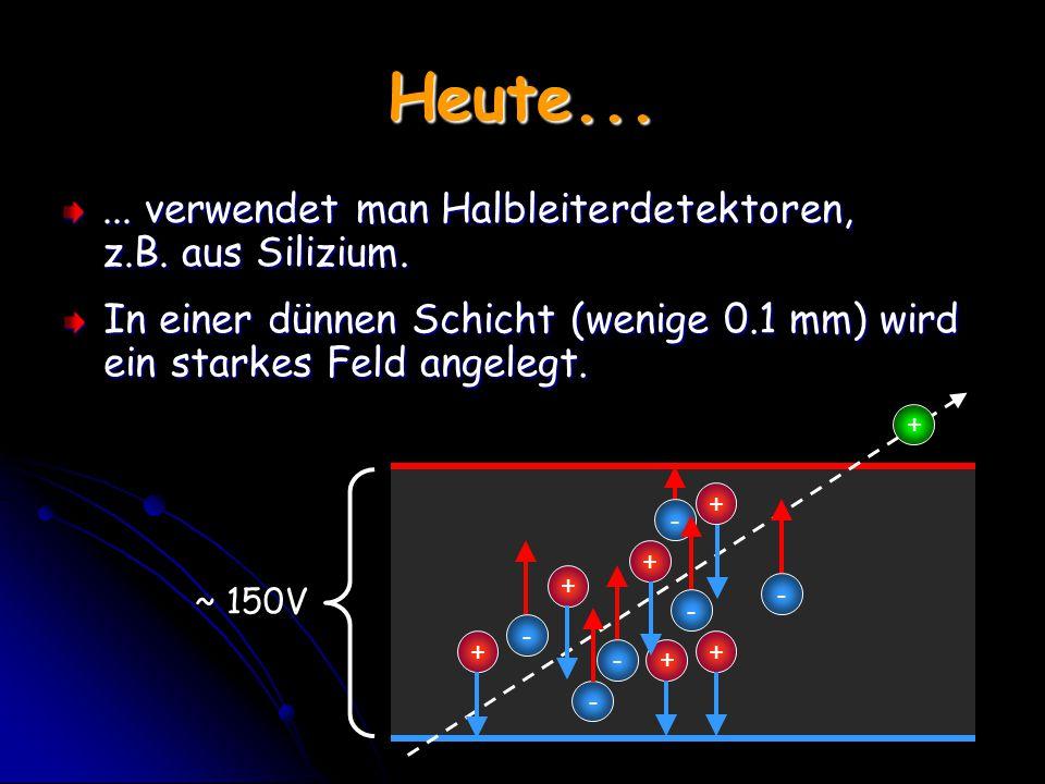 Genauer.Hohe Auflösung: Elektroden in Streifen- oder Pixelform.