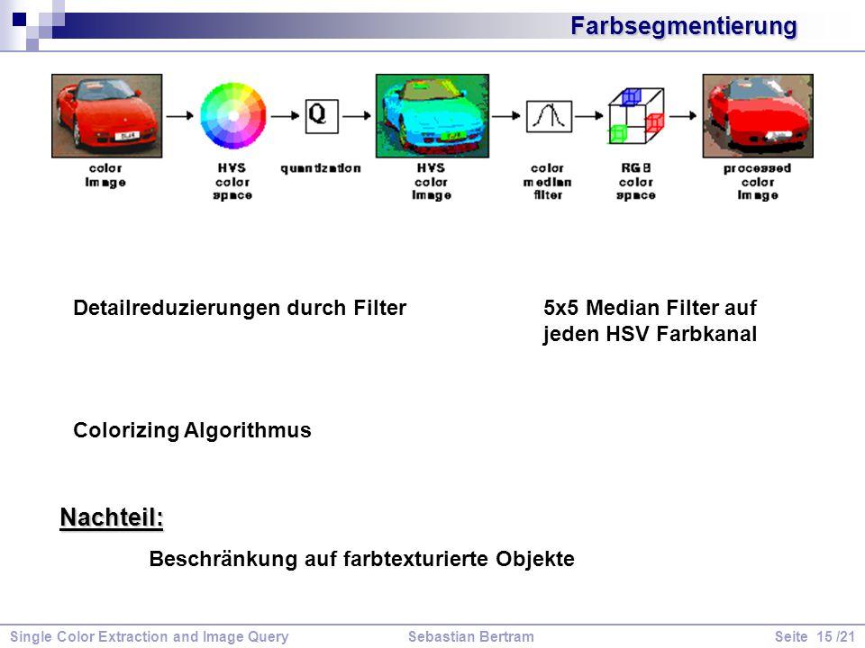 Colorizing Algorithmus Detailreduzierungen durch Filter5x5 Median Filter auf jeden HSV Farbkanal Nachteil: Beschränkung auf farbtexturierte Objekte Single Color Extraction and Image Query Sebastian Bertram Seite 15 /21 Farbsegmentierung