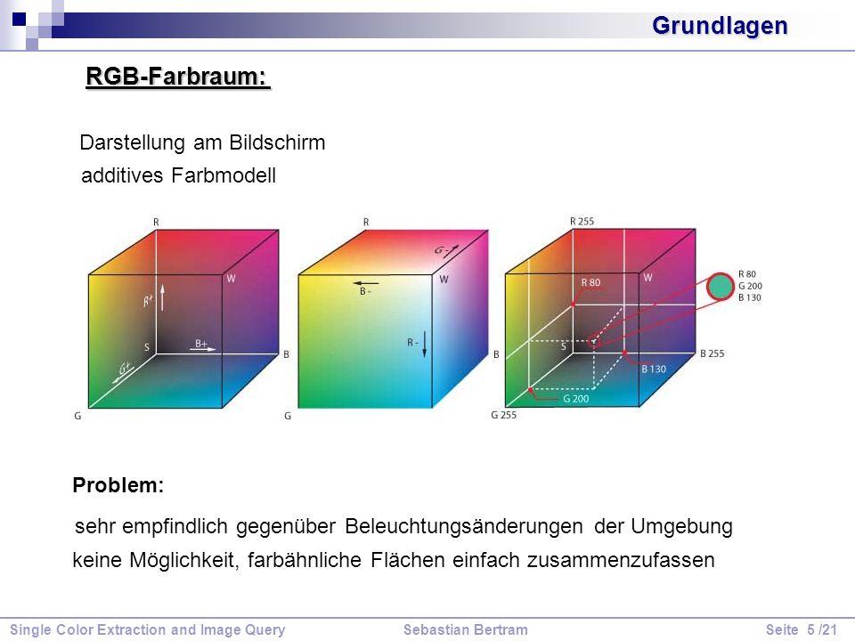 RGB-Farbraum: additives Farbmodell Single Color Extraction and Image Query Sebastian Bertram Seite 5 /21 Grundlagen Darstellung am Bildschirm keine Möglichkeit, farbähnliche Flächen einfach zusammenzufassen Problem: sehr empfindlich gegenüber Beleuchtungsänderungen der Umgebung