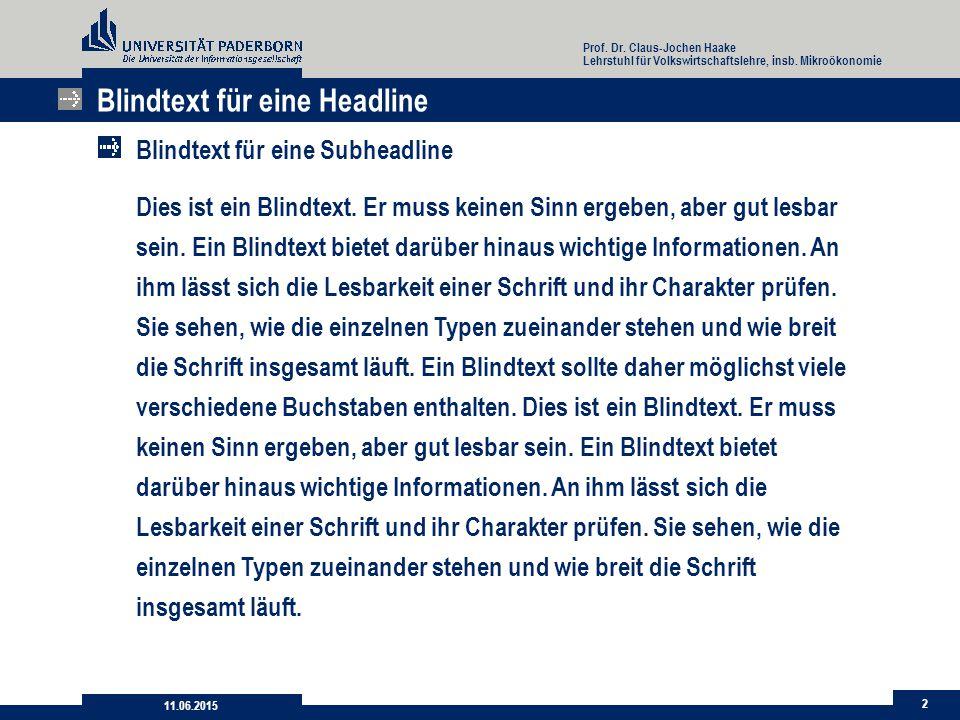 Prof. Dr. Claus-Jochen Haake Lehrstuhl für Volkswirtschaftslehre, insb.