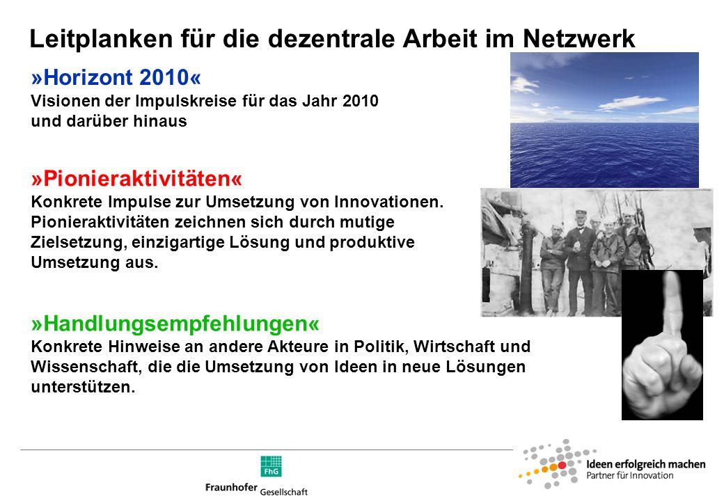 Leitplanken für die dezentrale Arbeit im Netzwerk »Horizont 2010« »Pionieraktivitäten« »Handlungsempfehlungen« Visionen der Impulskreise für das Jahr 2010 und darüber hinaus Konkrete Impulse zur Umsetzung von Innovationen.