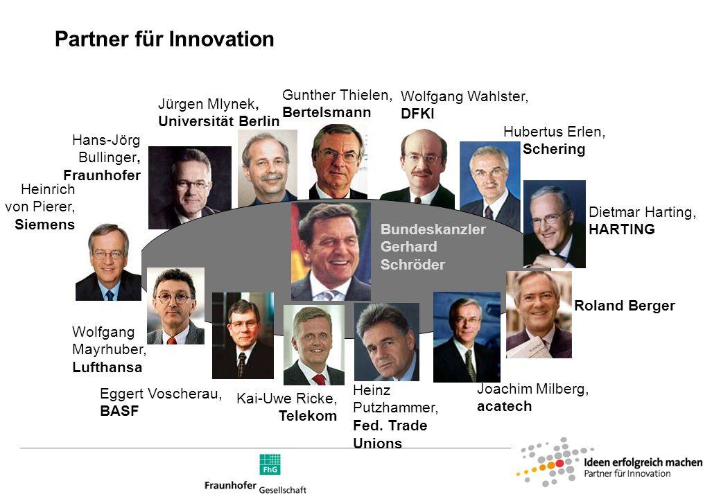 Hans-Jörg Bullinger, Fraunhofer Gunther Thielen, Bertelsmann Wolfgang Wahlster, DFKI Heinz Putzhammer, Fed.