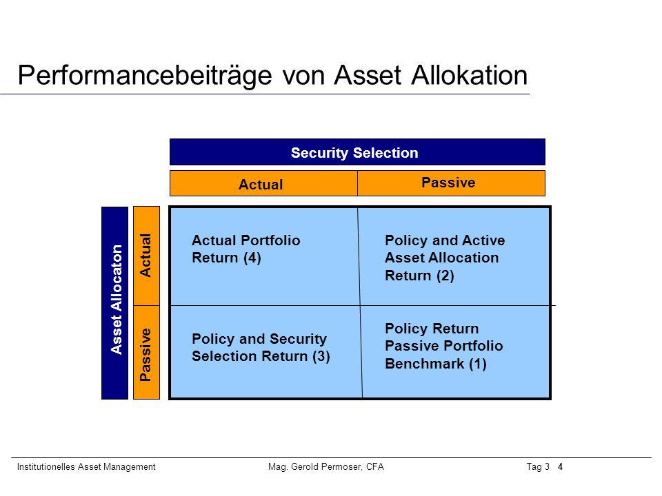 Tag 3 35Institutionelles Asset ManagementMag.Gerold Permoser, CFA Total Return Strategie.
