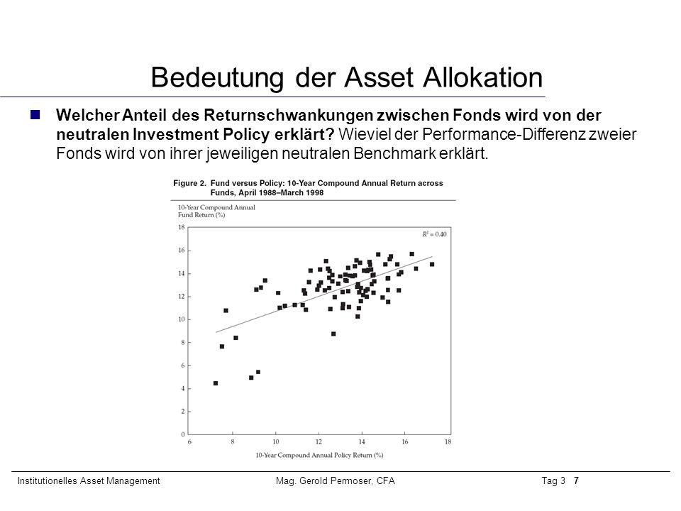 Tag 3 28Institutionelles Asset ManagementMag.