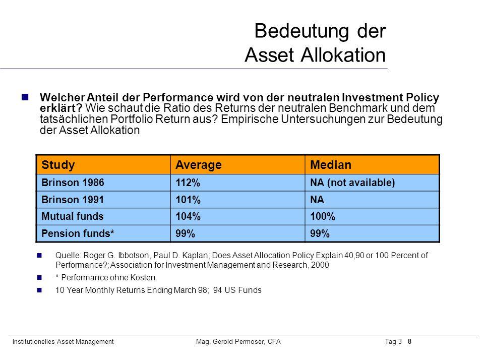 Tag 3 9Institutionelles Asset ManagementMag.
