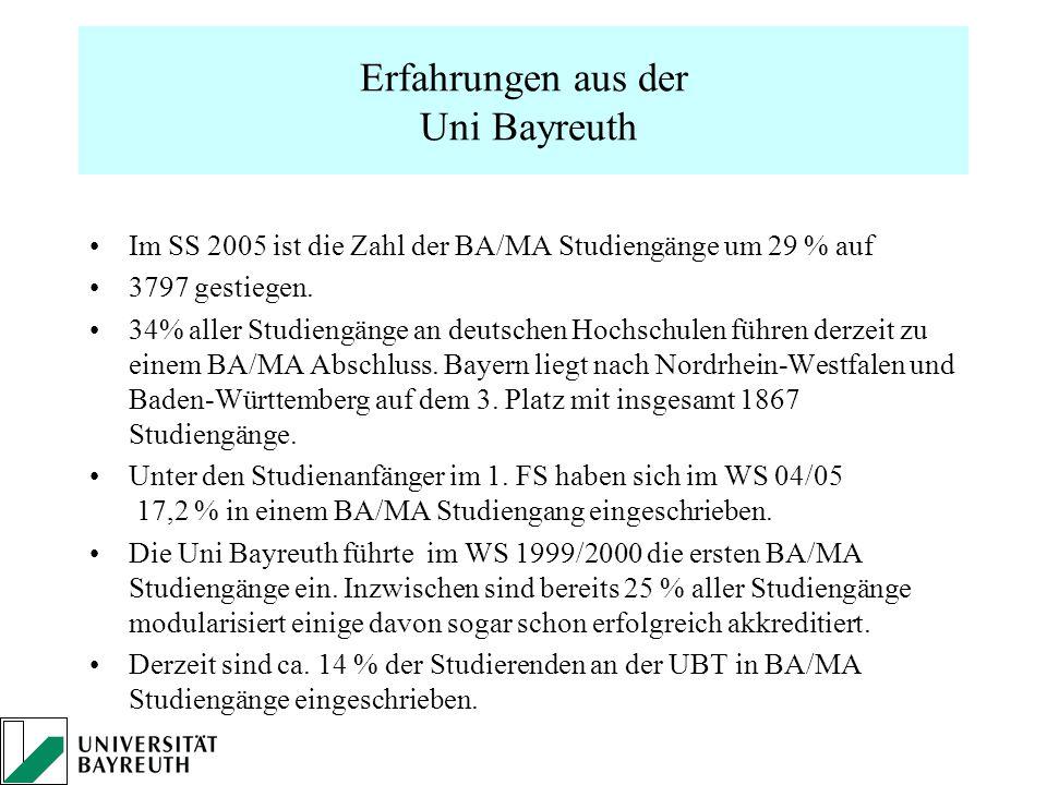 Erfahrungen aus der Uni Bayreuth Im SS 2005 ist die Zahl der BA/MA Studiengänge um 29 % auf 3797 gestiegen. 34% aller Studiengänge an deutschen Hochsc