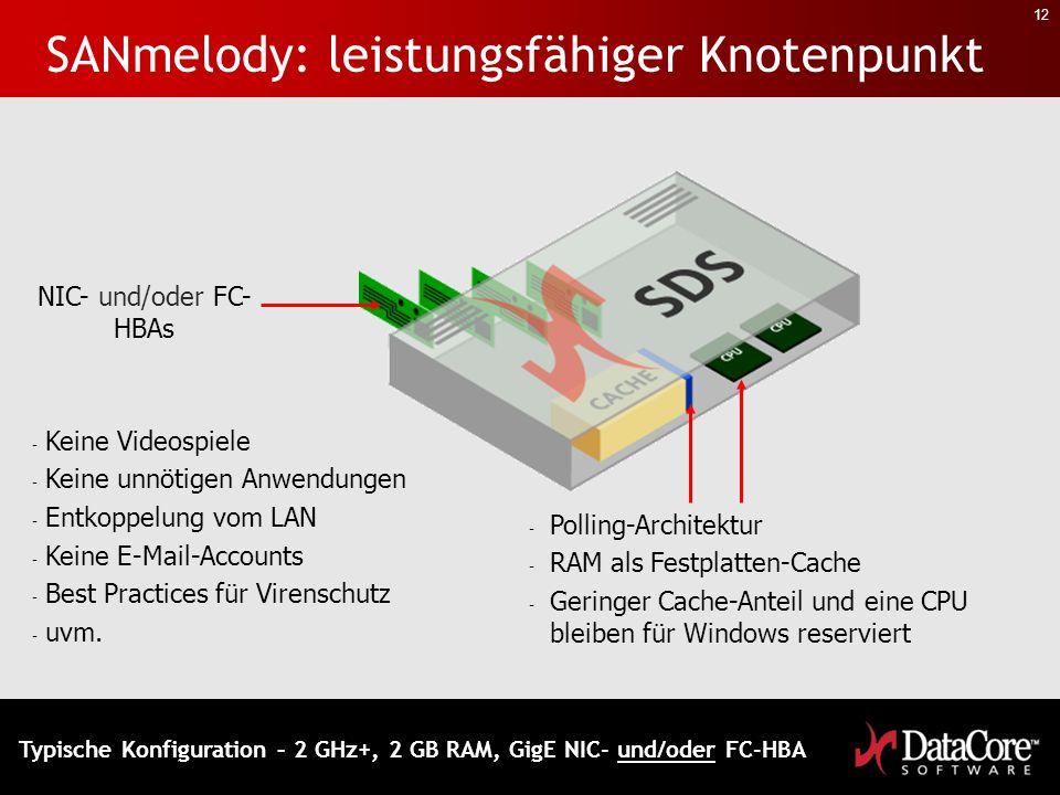 12 SANmelody: leistungsfähiger Knotenpunkt - Polling-Architektur - RAM als Festplatten-Cache - Geringer Cache-Anteil und eine CPU bleiben für Windows