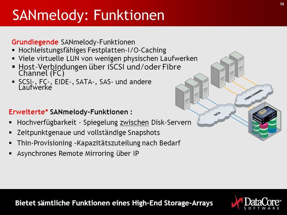 14 SANmelody: Funktionen Erweiterte* SANmelody-Funktionen :  Hochverfügbarkeit - Spiegelung zwischen Disk-Servern  Zeitpunktgenaue und vollständige