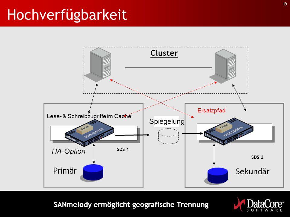 19 Hochverfügbarkeit Primär Lese- & Schreibzugriffe im Cache Spiegelung HA-Option Ersatzpfad SDS 2 SDS 1 Sekundär Cluster SANmelody ermöglicht geograf