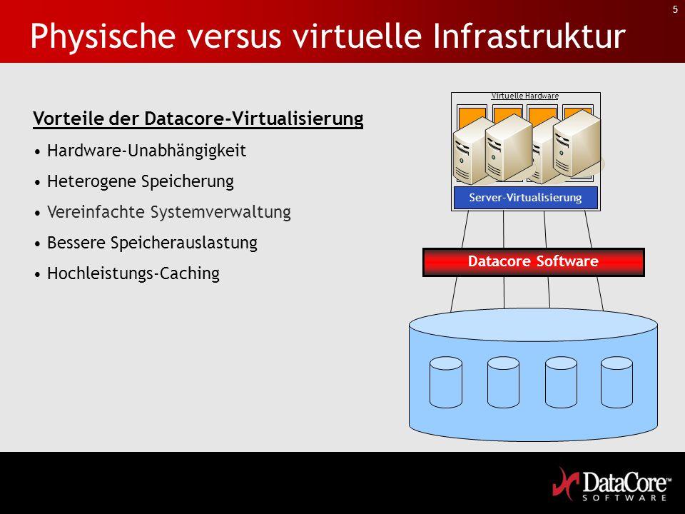 5 Server-Virtualisierung Virtuelle Hardware Physische versus virtuelle Infrastruktur Datacore Software Vorteile der Datacore-Virtualisierung Hardware-